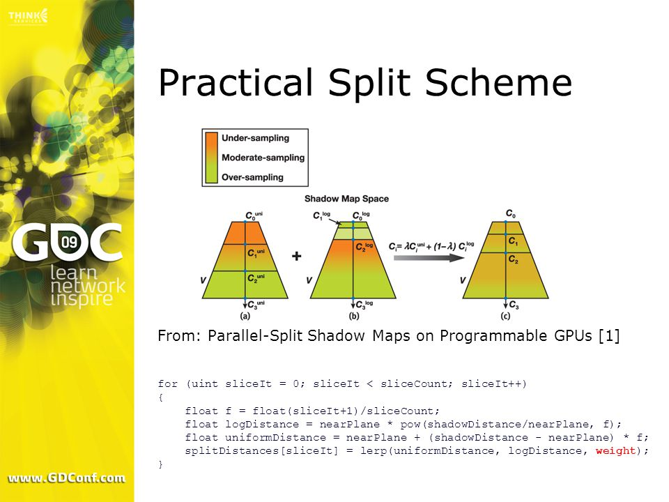 Practical Split Scheme From: Parallel-Split Shadow Maps on Programmable GPUs [1] for (uint sliceIt = 0; sliceIt < sliceCount; sliceIt++) { float f = float(sliceIt+1)/sliceCount; float logDistance = nearPlane * pow(shadowDistance/nearPlane, f); float uniformDistance = nearPlane + (shadowDistance - nearPlane) * f; splitDistances[sliceIt] = lerp(uniformDistance, logDistance, weight); }