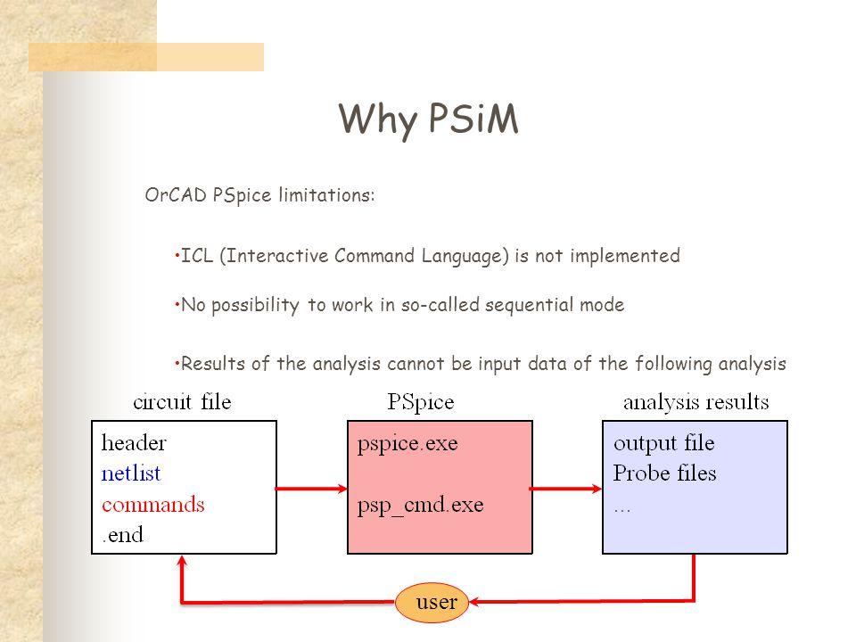 PSiM Conception SIM user