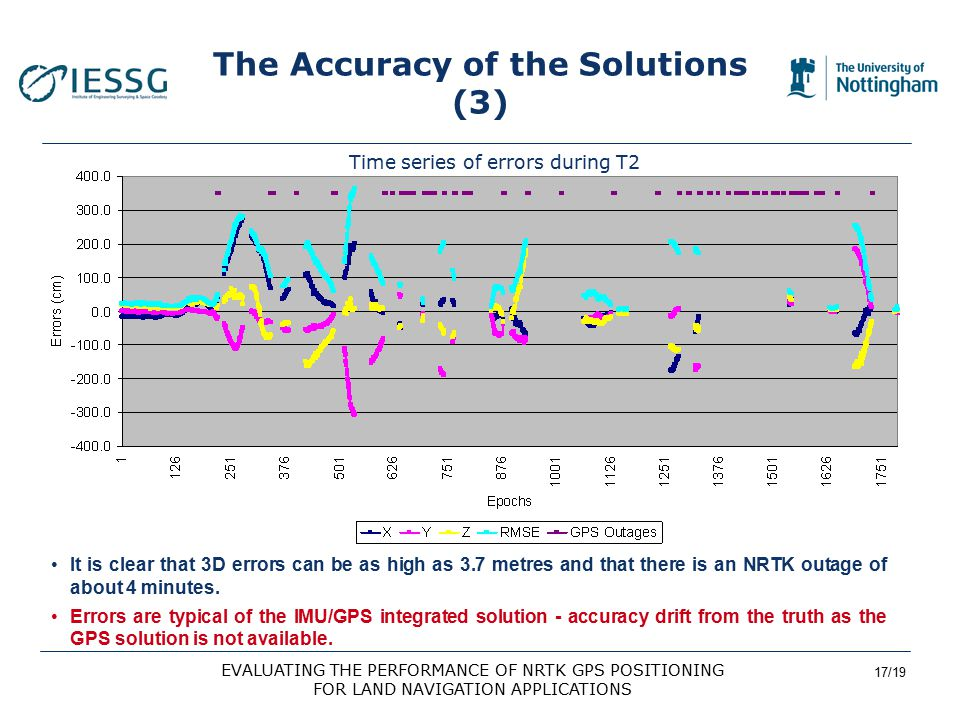 17/19 EVALUATING THE PERFORMANCE OF NRTK GPS POSITIONING FOR LAND NAVIGATION APPLICATIONS The Accuracy of the Solutions (3) It is clear that 3D errors can be as high as 3.7 metres and that there is an NRTK outage of about 4 minutes.