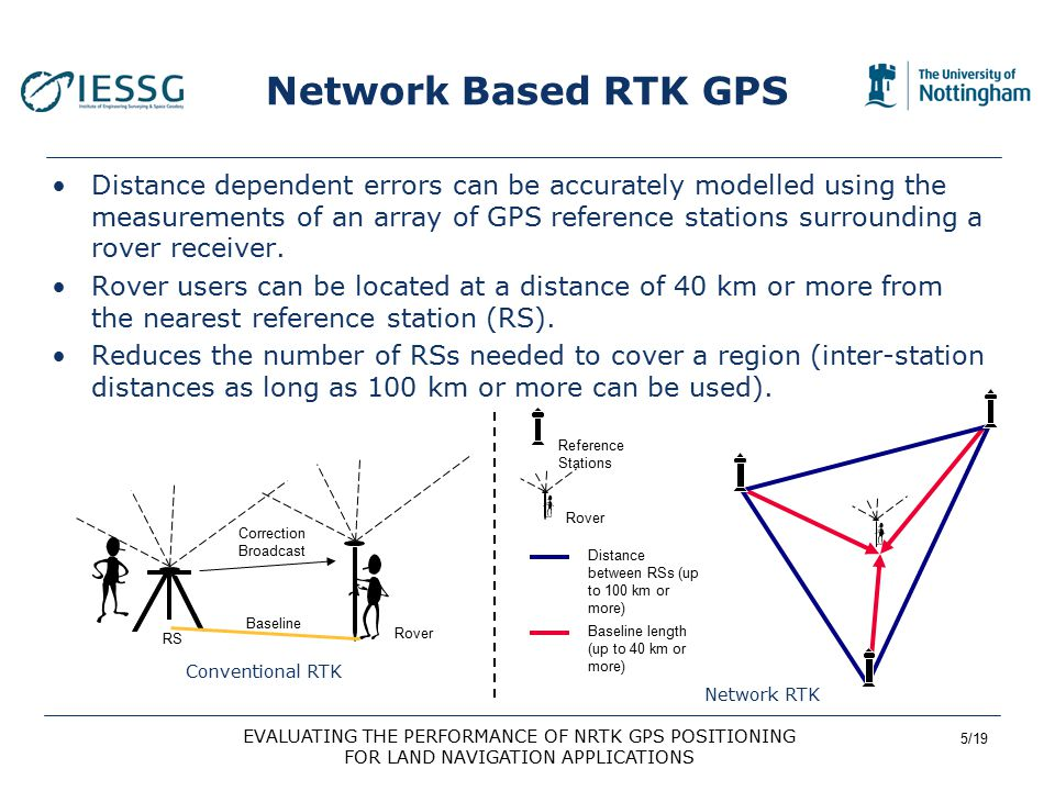 5/19 EVALUATING THE PERFORMANCE OF NRTK GPS POSITIONING FOR LAND NAVIGATION APPLICATIONS Network Based RTK GPS Distance dependent errors can be accurately modelled using the measurements of an array of GPS reference stations surrounding a rover receiver.