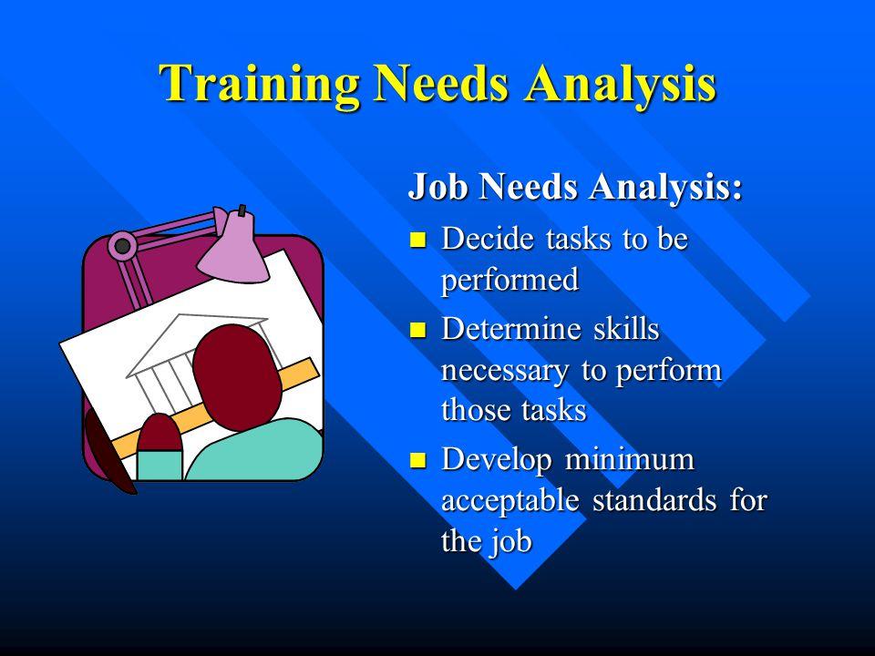 Training Needs Analysis Job Needs Analysis: Decide tasks to be performed Decide tasks to be performed Determine skills necessary to perform those task