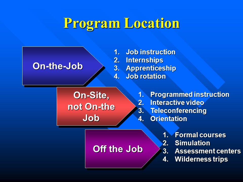 Program Location On-the-JobOn-the-Job On-Site, not On-the JobOn-Site, Job Off the Job 1.Job instruction 2.Internships 3.Apprenticeship 4.Job rotation