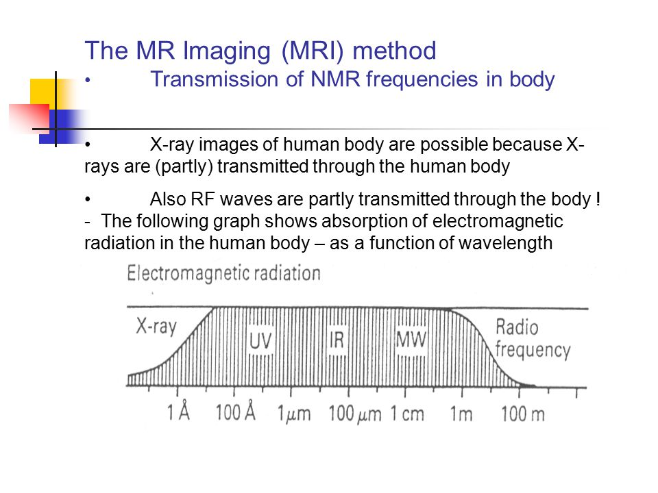 The MR Imaging (MRI) method Transmission of NMR frequencies in body X-ray images of human body are possible because X- rays are (partly) transmitted t