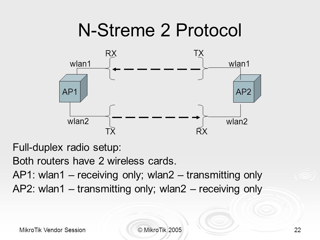 MikroTik Vendor Session© MikroTik 200522 N-Streme 2 Protocol Full-duplex radio setup: Both routers have 2 wireless cards.