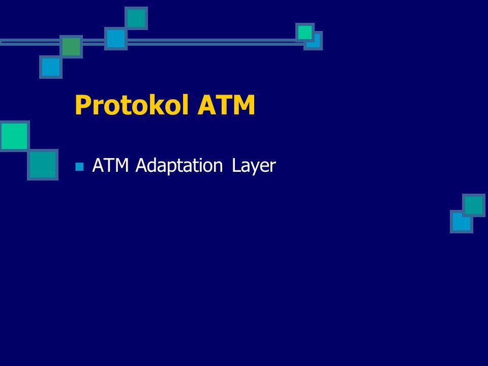 ATM Adaptation-Layer Protocol ialah untuk membawa protokol data units (PDUs) daripada lapisan pertama ( lapisan aplikasi) dan menukarkan kepada format yang sesuai untuk transmisi dalam sel ATM.