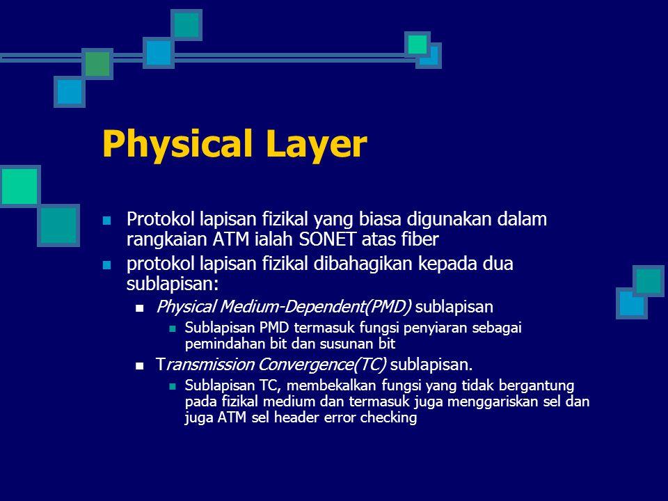 Physical Layer Protokol lapisan fizikal yang biasa digunakan dalam rangkaian ATM ialah SONET atas fiber protokol lapisan fizikal dibahagikan kepada du