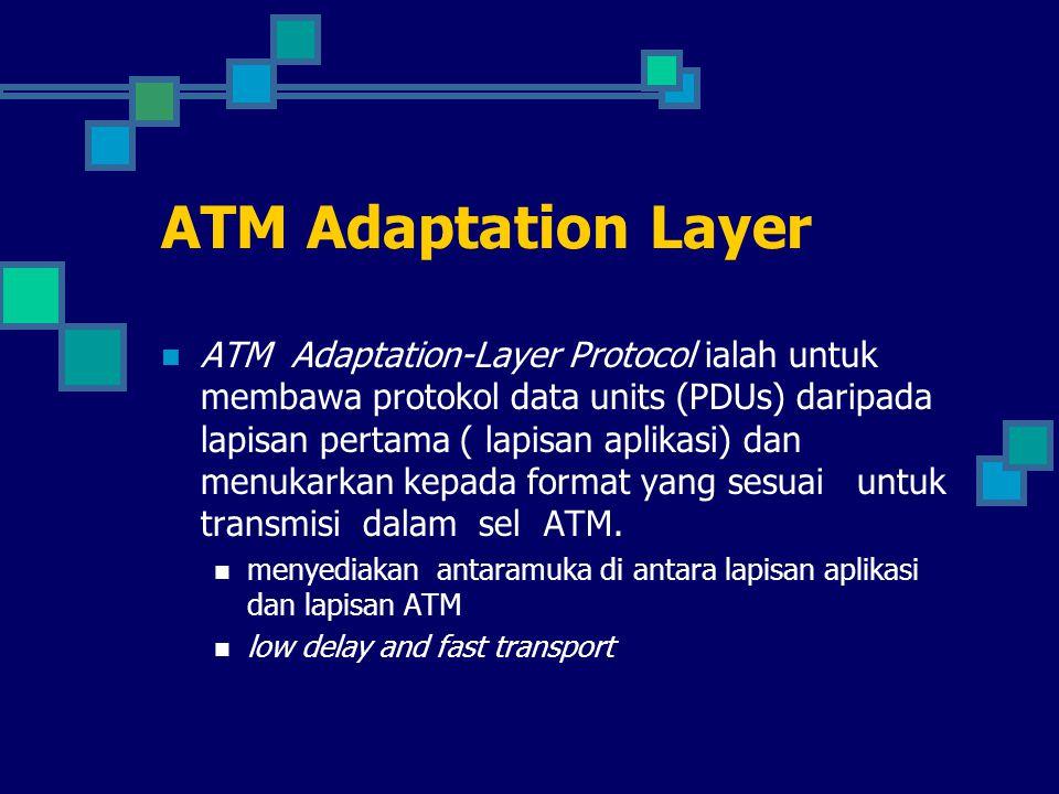ATM Adaptation Layer Fungsi asas AAL adalah untuk melakukan segmentasi dan penyusunan semula upper layer SDU 48 oktet Fungsi lain pada lapisan ini termasuk pemulihan kesalahan, mengendalikan pelbagai kelewatan sel (cell delay), pemulihan sumber frekuensi masa pada penghujung penerimaan dan lain- lain