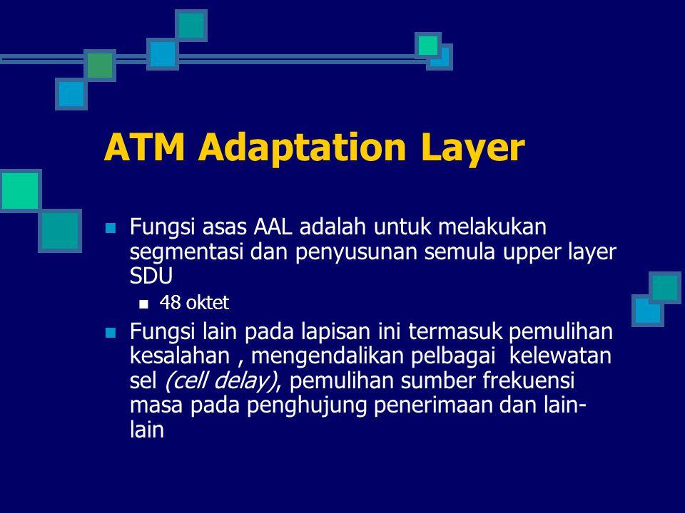 ATM Adaptation Layer Fungsi asas AAL adalah untuk melakukan segmentasi dan penyusunan semula upper layer SDU 48 oktet Fungsi lain pada lapisan ini ter
