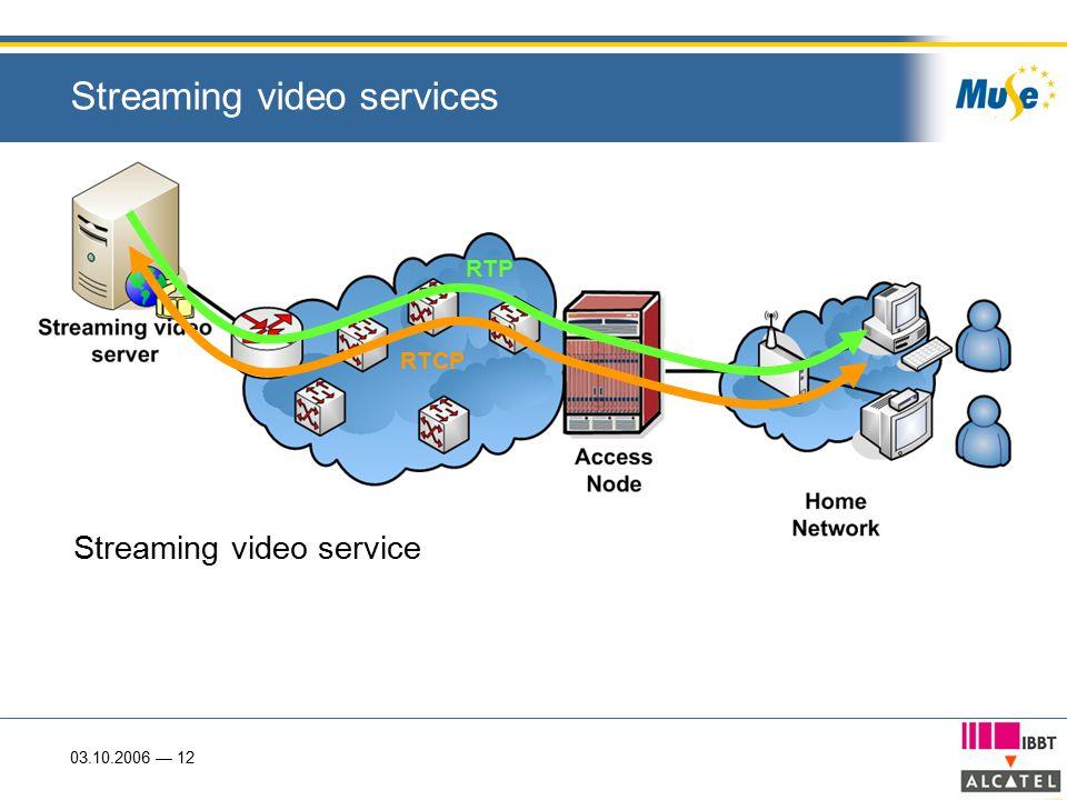 03.10.2006 — 12 Streaming video services Streaming video service RTP RTCP