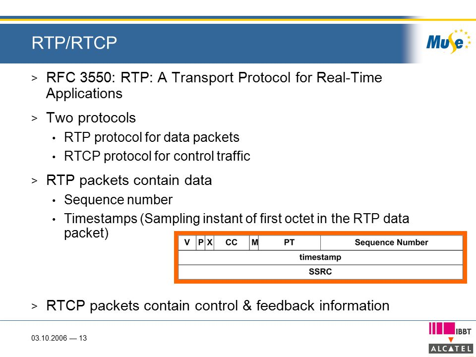 03.10.2006 — 13 RTP/RTCP > RFC 3550: RTP: A Transport Protocol for Real-Time Applications > Two protocols RTP protocol for data packets RTCP protocol for control traffic > RTP packets contain data Sequence number Timestamps (Sampling instant of first octet in the RTP data packet) > RTCP packets contain control & feedback information