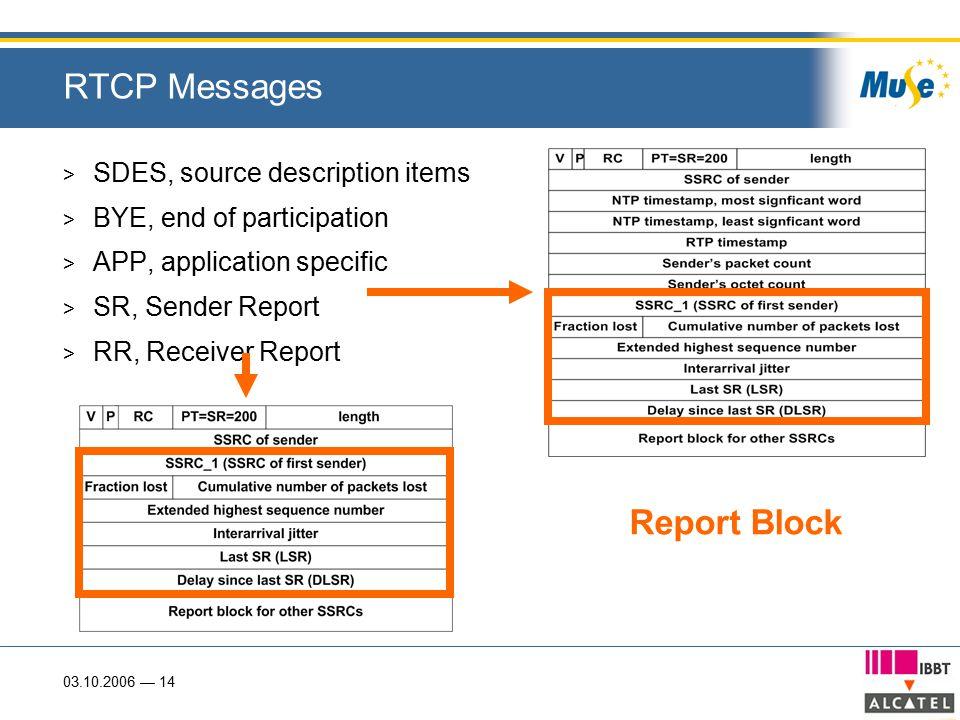 03.10.2006 — 14 RTCP Messages > SDES, source description items > BYE, end of participation > APP, application specific > SR, Sender Report > RR, Receiver Report Report Block