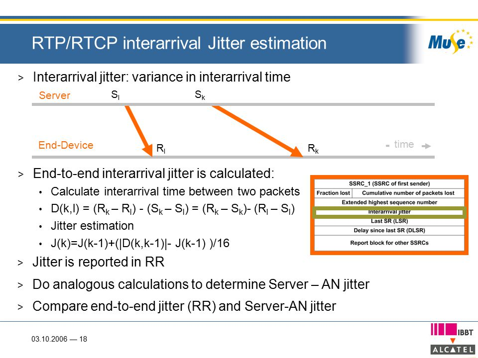 03.10.2006 — 18 RTP/RTCP interarrival Jitter estimation > Interarrival jitter: variance in interarrival time Server End-Device SlSl time > End-to-end