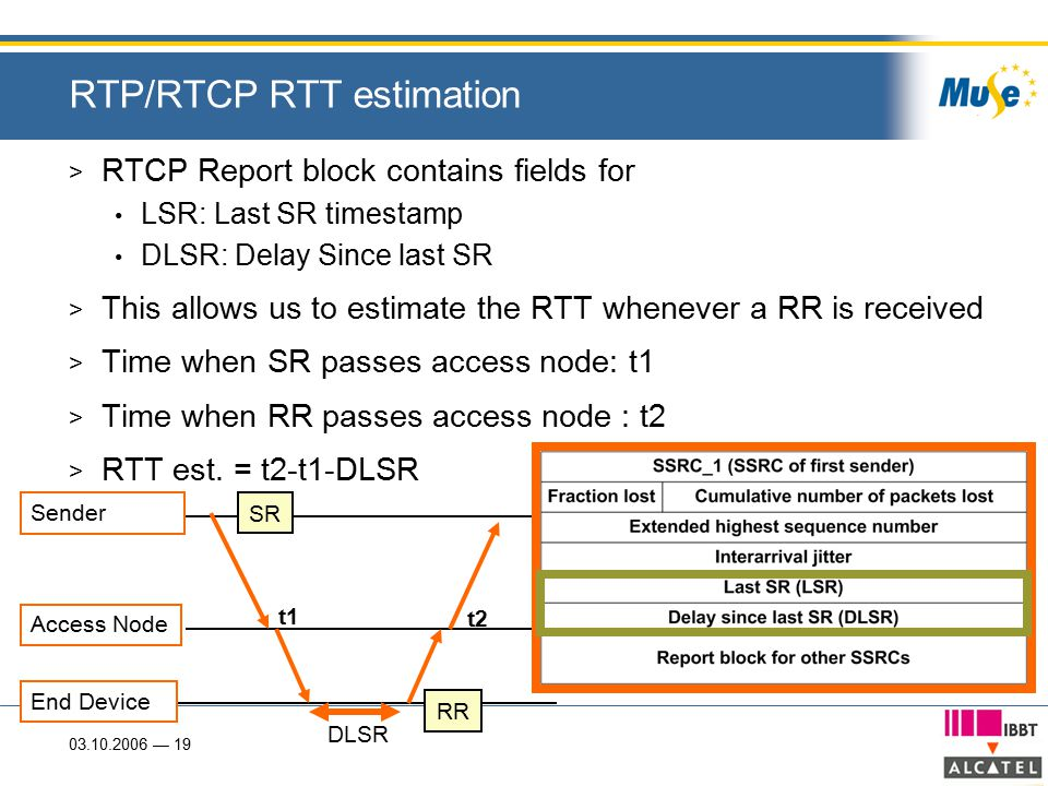 03.10.2006 — 19 RTP/RTCP RTT estimation > RTCP Report block contains fields for LSR: Last SR timestamp DLSR: Delay Since last SR > This allows us to estimate the RTT whenever a RR is received > Time when SR passes access node: t1 > Time when RR passes access node : t2 > RTT est.