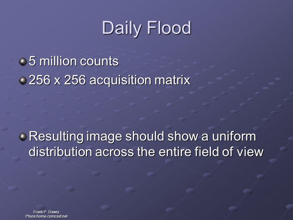 Frank P. Dawry Physx.home.comcast.net Daily Flood 5 million counts 256 x 256 acquisition matrix Resulting image should show a uniform distribution acr