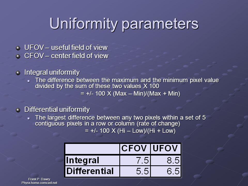 Frank P. Dawry Physx.home.comcast.net Uniformity parameters UFOV – useful field of view CFOV – center field of view Integral uniformity The difference