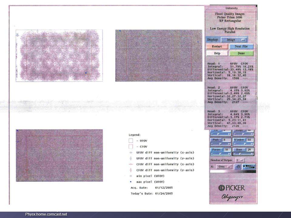 Frank P. Dawry Physx.home.comcast.net