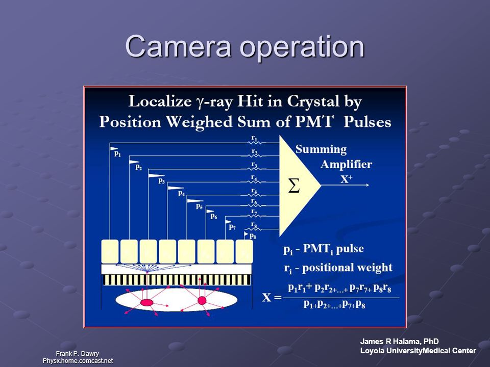 Camera operation Frank P. Dawry Physx.home.comcast.net James R Halama, PhD Loyola UniversityMedical Center