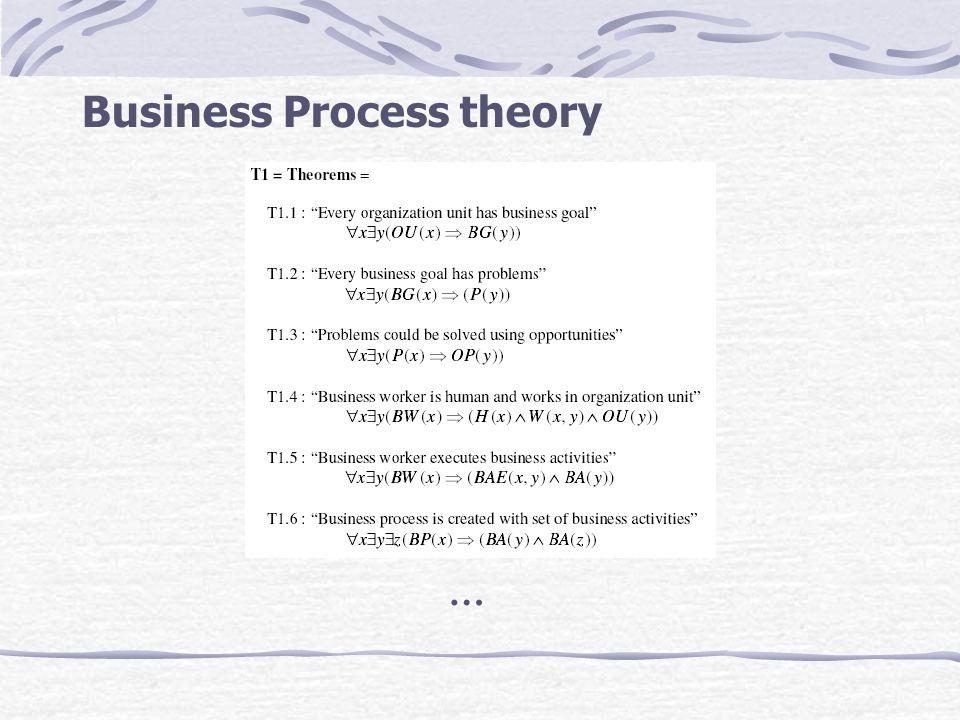 Business Process theory …