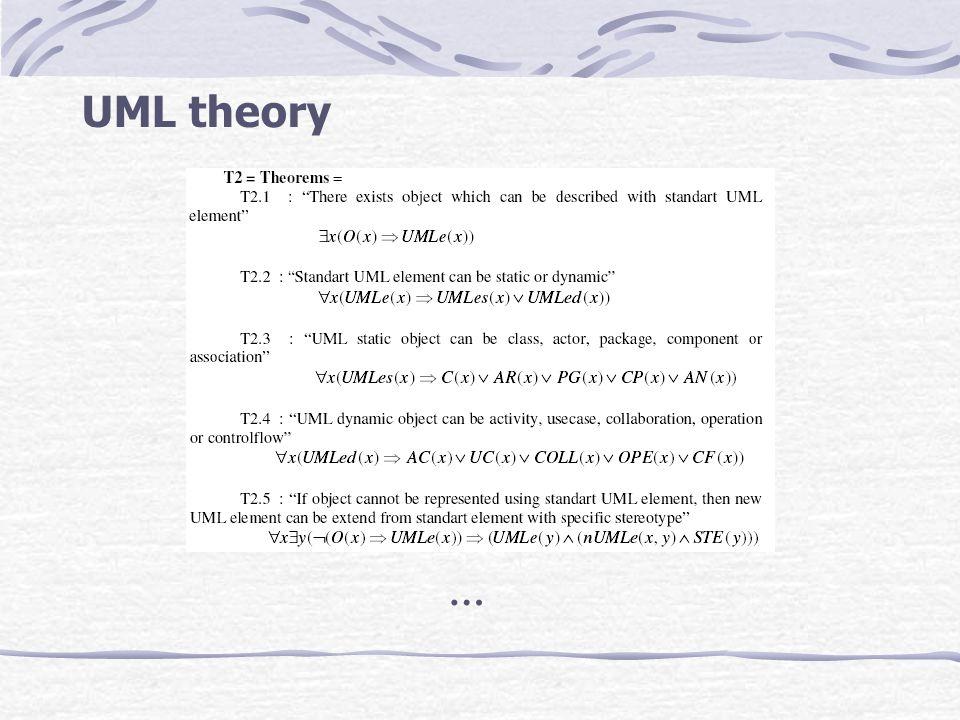 UML theory …