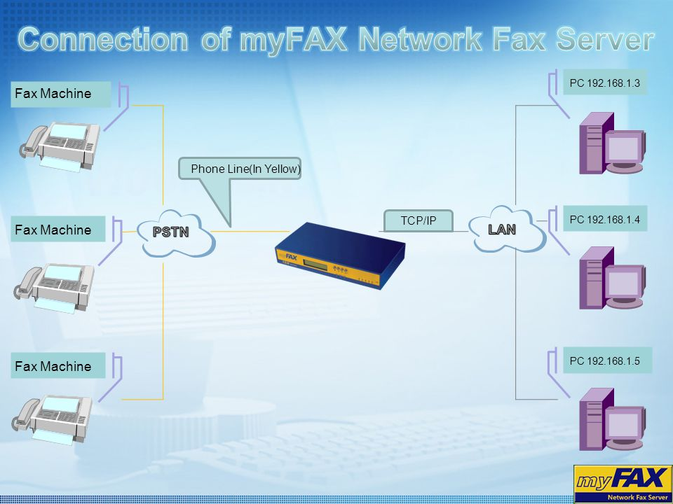 Fax Machine PC 192.168.1.3 PC 192.168.1.4 PC 192.168.1.5 Phone Line(In Yellow) TCP/IP