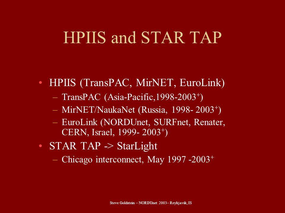 Steve Goldstein – NORDUnet 2003– Reykjavik, IS HPIIS and STAR TAP HPIIS (TransPAC, MirNET, EuroLink) –TransPAC (Asia-Pacific,1998-2003 + ) –MirNET/NaukaNet (Russia, 1998- 2003 + ) –EuroLink (NORDUnet, SURFnet, Renater, CERN, Israel, 1999- 2003 + ) STAR TAP -> StarLight –Chicago interconnect, May 1997 -2003 +