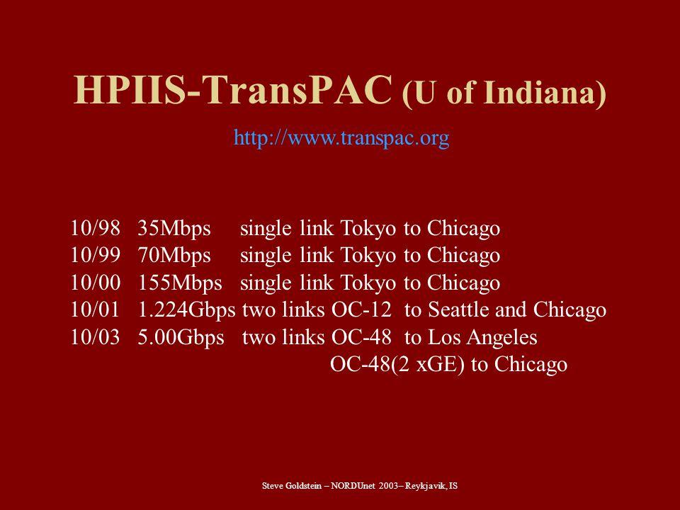 Steve Goldstein – NORDUnet 2003– Reykjavik, IS HPIIS-TransPAC (U of Indiana) 10/9835Mbps single link Tokyo to Chicago 10/9970Mbps single link Tokyo to Chicago 10/00155Mbps single link Tokyo to Chicago 10/011.224Gbps two links OC-12 to Seattle and Chicago 10/035.00Gbps two links OC-48 to Los Angeles OC-48(2 xGE) to Chicago http://www.transpac.org