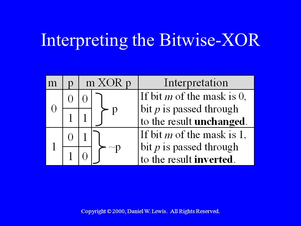 Copyright © 2000, Daniel W. Lewis. All Rights Reserved. Interpreting the Bitwise-XOR