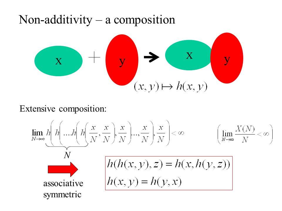 Non-additivity – a composition X X y y Extensive composition: N associative symmetric