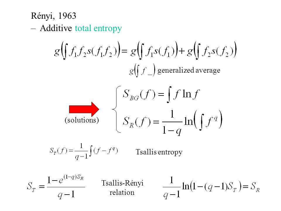 Rényi, 1963 –Additive total entropy generalized average (solutions) Tsallis entropy Tsallis-Rényi relation