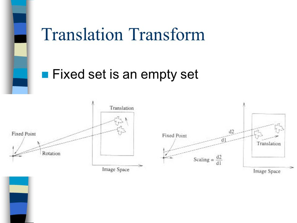 Translation Transform Fixed set is an empty set