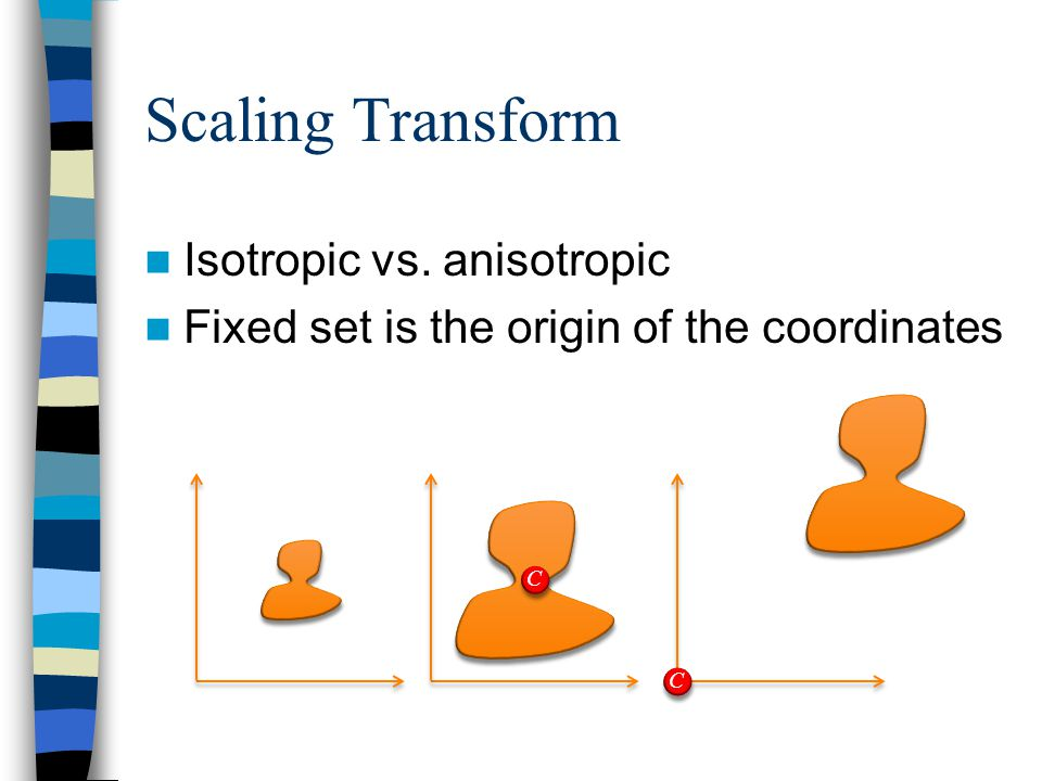 Scaling Transform Isotropic vs. anisotropic Fixed set is the origin of the coordinates C C