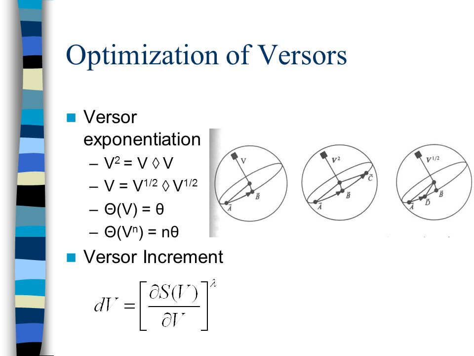Optimization of Versors Versor exponentiation –V 2 = V ◊ V –V = V 1/2 ◊ V 1/2 –Θ(V) = θ –Θ(V n ) = nθ Versor Increment