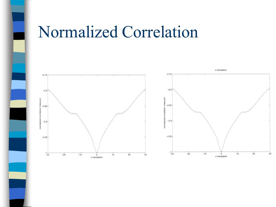 Normalized Correlation
