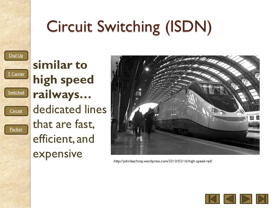 Dial Up T Carrier Switched Circuit Packet Circuit Switching (ISDN) similar to high speed railways… dedicated lines that are fast, efficient, and expensive http://johnleechmp.wordpress.com/2010/03/16/high-speed-rail/