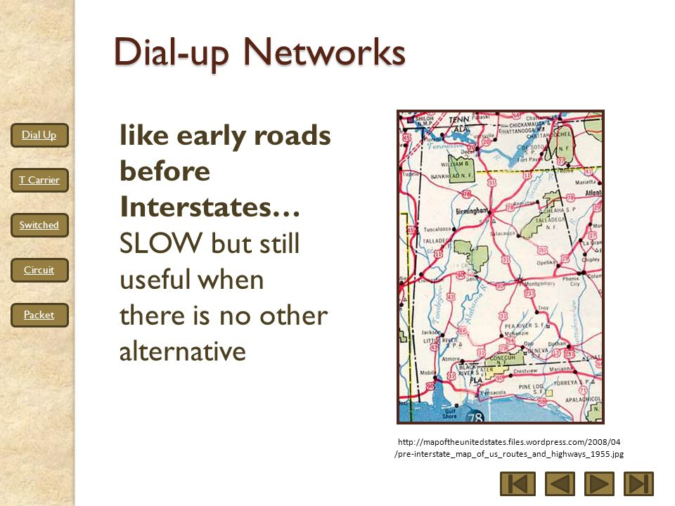 Dial Up T Carrier Switched Circuit Packet Dial-up Networks http://mapoftheunitedstates.files.wordpress.com/2008/04 /pre-interstate_map_of_us_routes_and_highways_1955.jpg like early roads before Interstates… SLOW but still useful when there is no other alternative