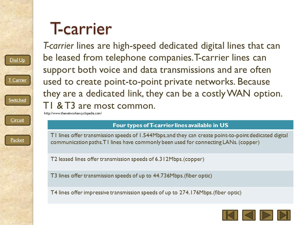 Dial Up T Carrier Switched Circuit PacketT-carrier Four types of T-carrier lines available in US T1 lines offer transmission speeds of 1.544Mbps, and they can create point-to-point dedicated digital communication paths.