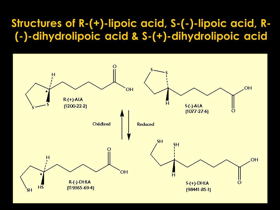 Structures of R-(+)-lipoic acid, S-(-)-lipoic acid, R- (-)-dihydrolipoic acid & S-(+)-dihydrolipoic acid