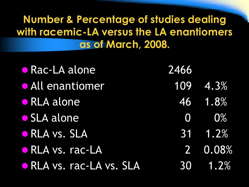 Number & Percentage of studies dealing with racemic-LA versus the LA enantiomers as of March, 2008.