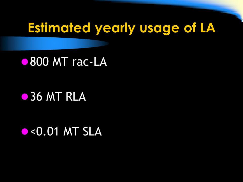 Estimated yearly usage of LA 800 MT rac-LA 36 MT RLA <0.01 MT SLA
