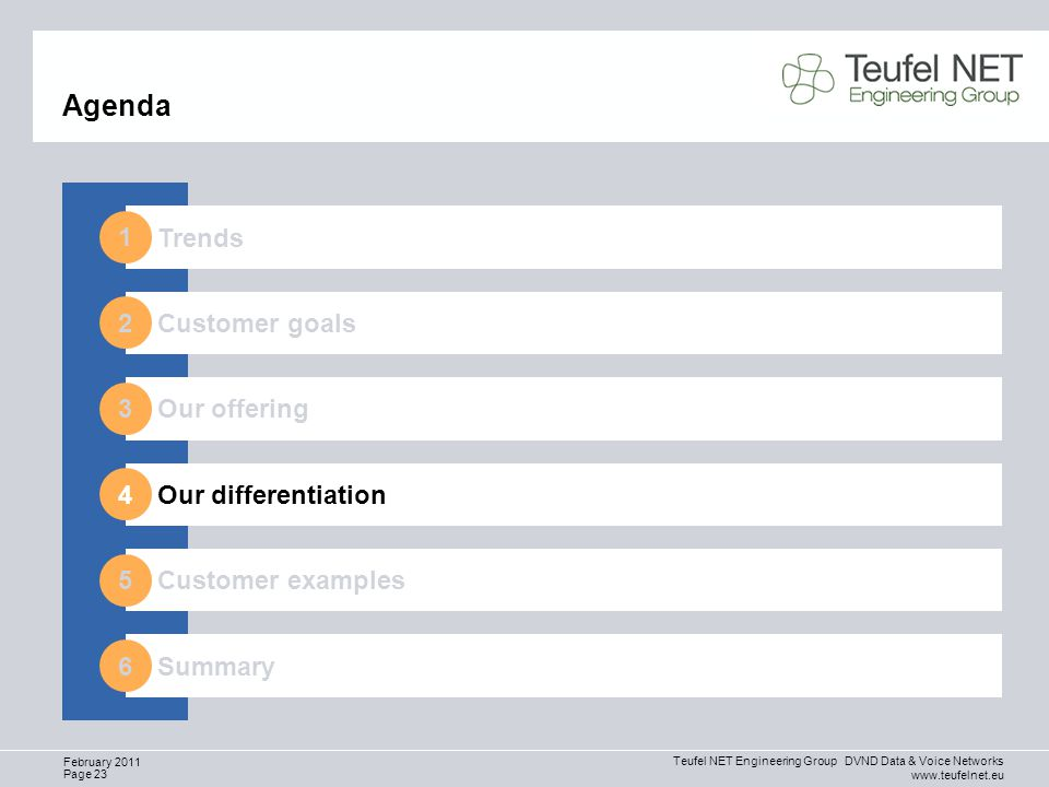 Teufel NET Engineering Group DVND Data & Voice Networks www.teufelnet.eu Page 23 February 2011 Agenda Trends Customer goals Our differentiation Summary Our offering Customer examples 1 2 3 4 5 6