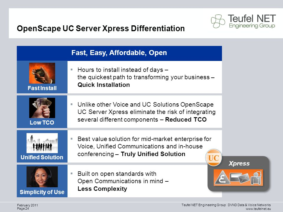 Teufel NET Engineering Group DVND Data & Voice Networks www.teufelnet.eu Page 24 February 2011 OpenScape UC Server Xpress Differentiation Fast, Easy, Affordable, Open  Hours to install instead of days – the quickest path to transforming your business – Quick Installation Low TCO  Unlike other Voice and UC Solutions OpenScape UC Server Xpress eliminate the risk of integrating several different components – Reduced TCO  Best value solution for mid-market enterprise for Voice, Unified Communications and in-house conferencing – Truly Unified Solution  Built on open standards with Open Communications in mind – Less Complexity Unified Solution Simplicity of Use Fast Install Xpress