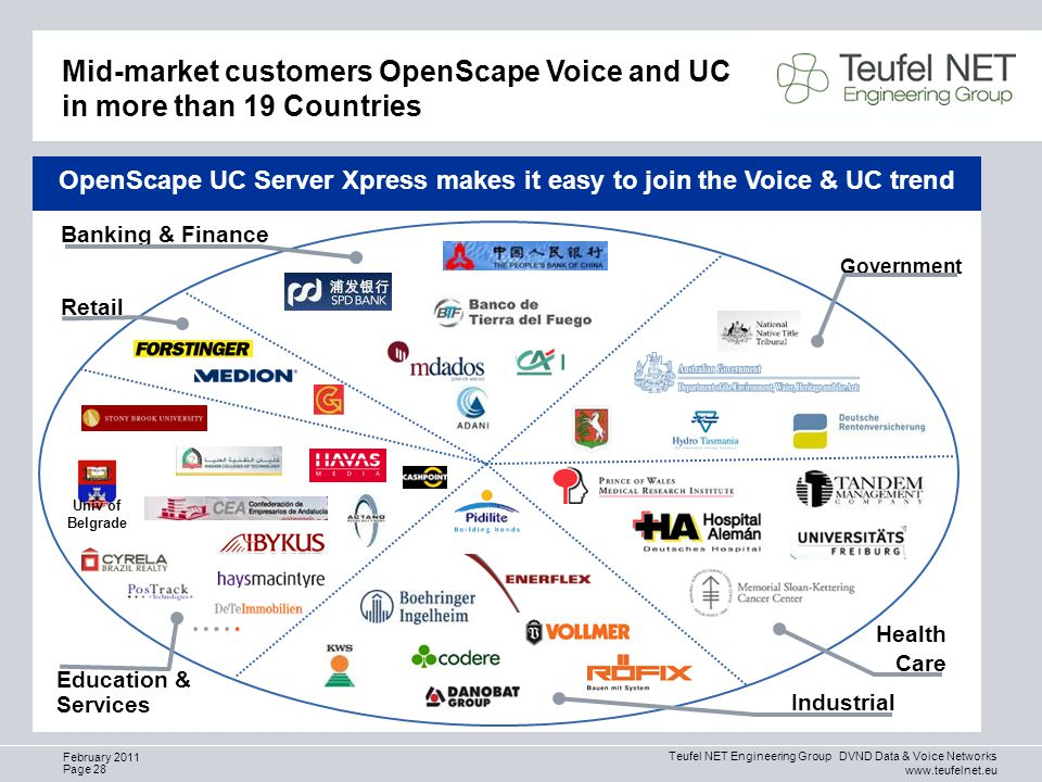 Teufel NET Engineering Group DVND Data & Voice Networks www.teufelnet.eu Page 28 February 2011 Mid-market customers OpenScape Voice and UC in more than 19 Countries OpenScape UC Server Xpress makes it easy to join the Voice & UC trend Government Retail Industrial Education & Services Banking & Finance Health Care Univ of Belgrade