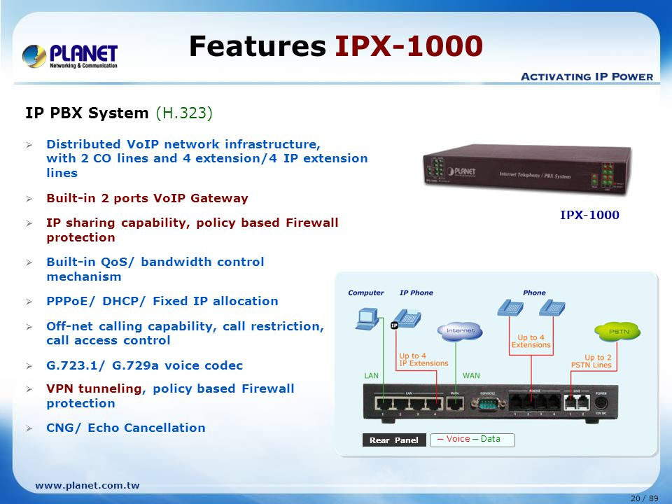 20 / 89 www.planet.com.tw IP PBX System (H.323)  Distributed VoIP network infrastructure, with 2 CO lines and 4 extension/4 IP extension lines  Buil