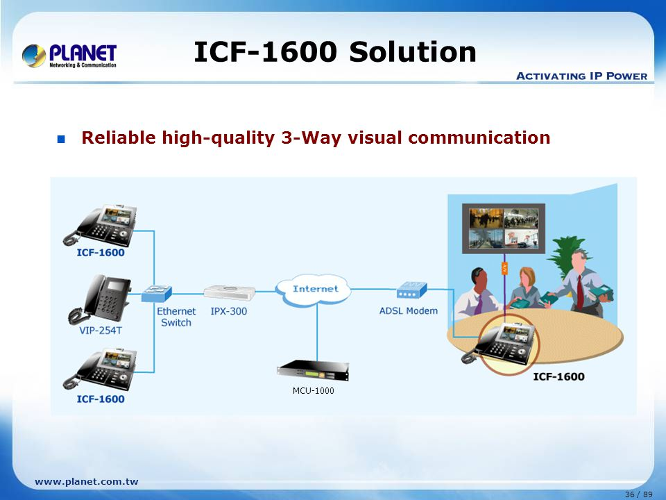 36 / 89 www.planet.com.tw ICF-1600 Solution Reliable high-quality 3-Way visual communication MCU-1000