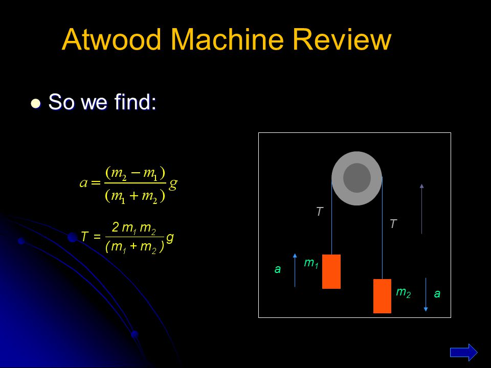 m1m1 m2m2 a a T T So we find: So we find: Atwood Machine Review