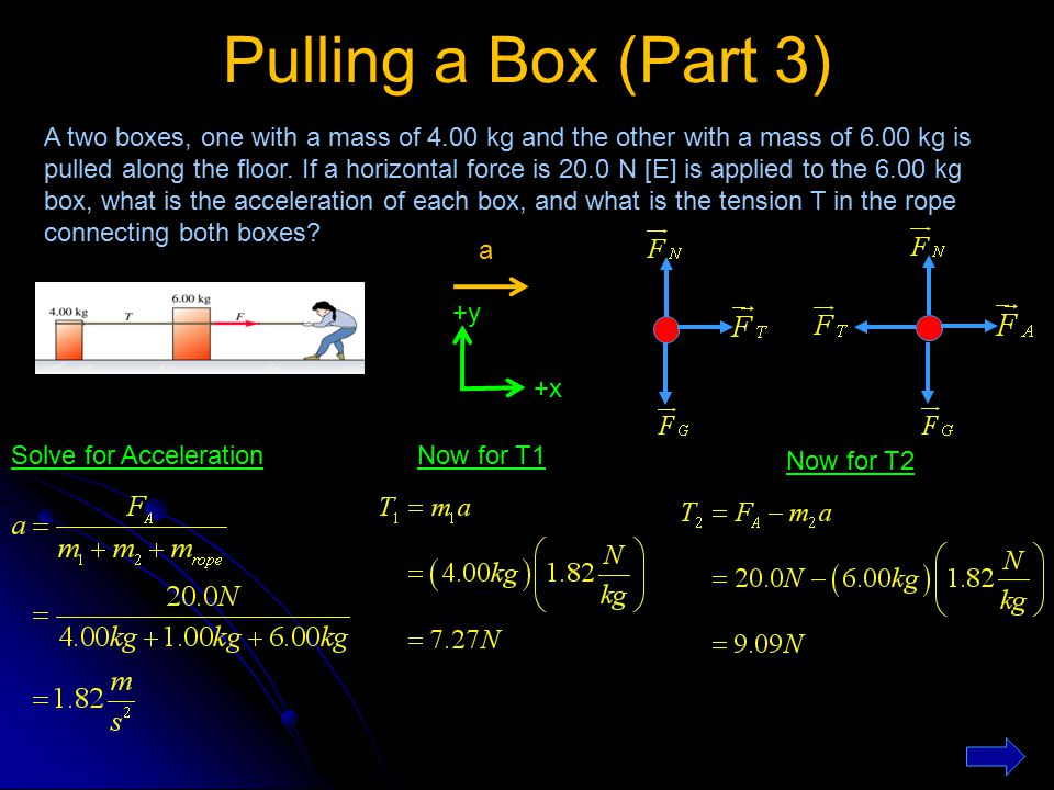 Pulling a Box (Part 3) +y +x a A two boxes, one with a mass of 4.00 kg and the other with a mass of 6.00 kg is pulled along the floor. If a horizontal