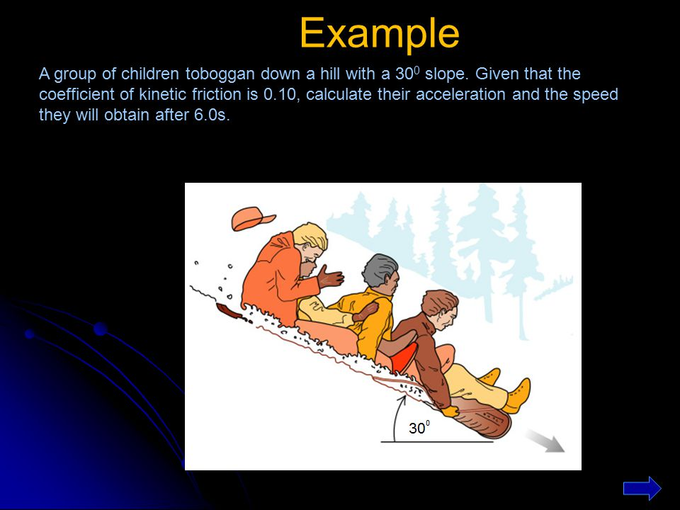 Example A group of children toboggan down a hill with a 30 0 slope. Given that the coefficient of kinetic friction is 0.10, calculate their accelerati