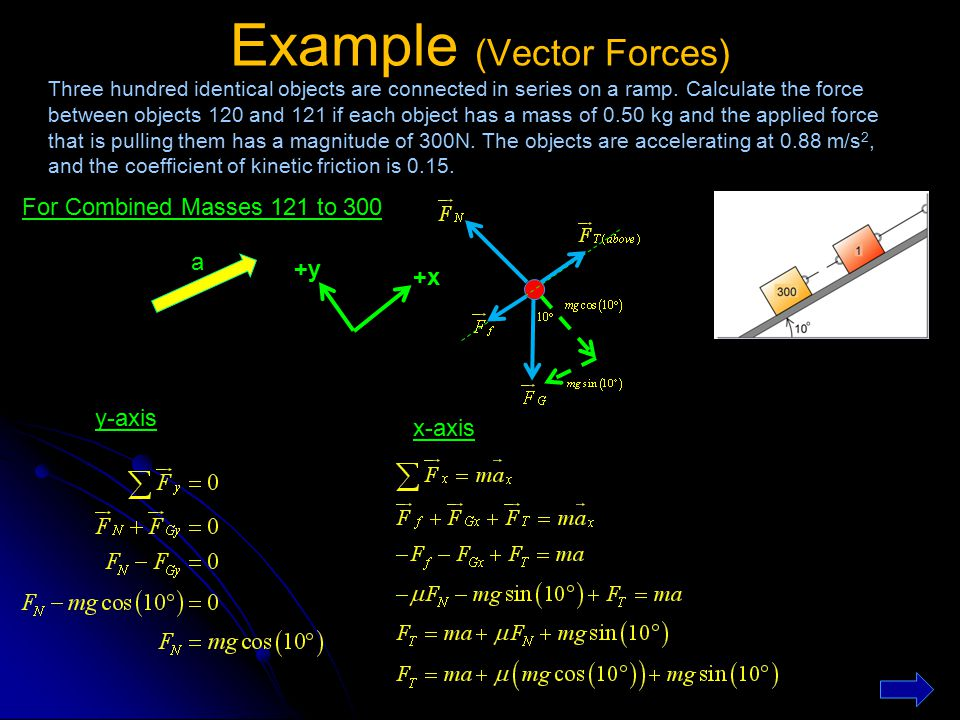 Example (Vector Forces) Three hundred identical objects are connected in series on a ramp. Calculate the force between objects 120 and 121 if each obj