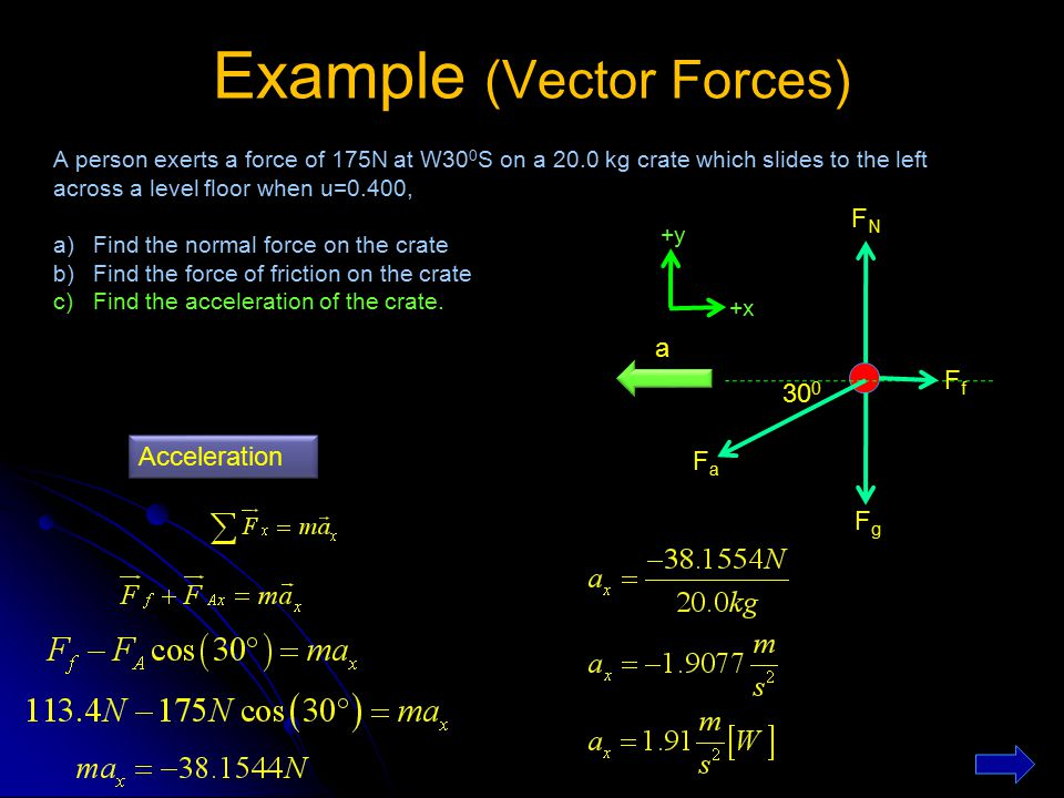 Example (Vector Forces) A person exerts a force of 175N at W30 0 S on a 20.0 kg crate which slides to the left across a level floor when u=0.400, a)Fi