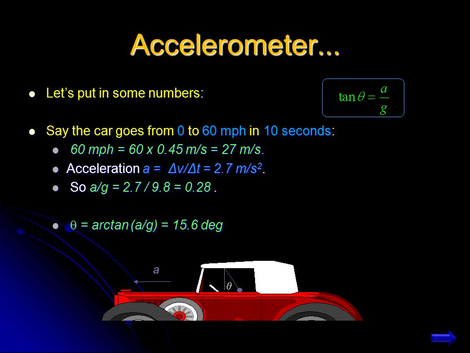 Accelerometer... Let's put in some numbers: Let's put in some numbers: Say the car goes from 0 to 60 mph in 10 seconds: Say the car goes from 0 to 60